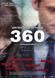 360 Trailer (2012)